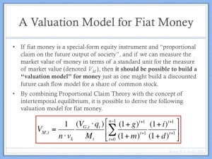 Valuation model for fiat money