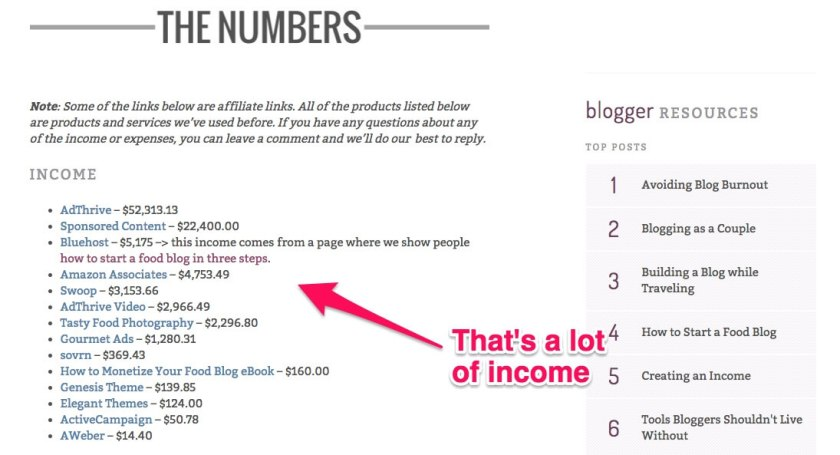 Blogging can be a hobby that brings in a lot of residual income