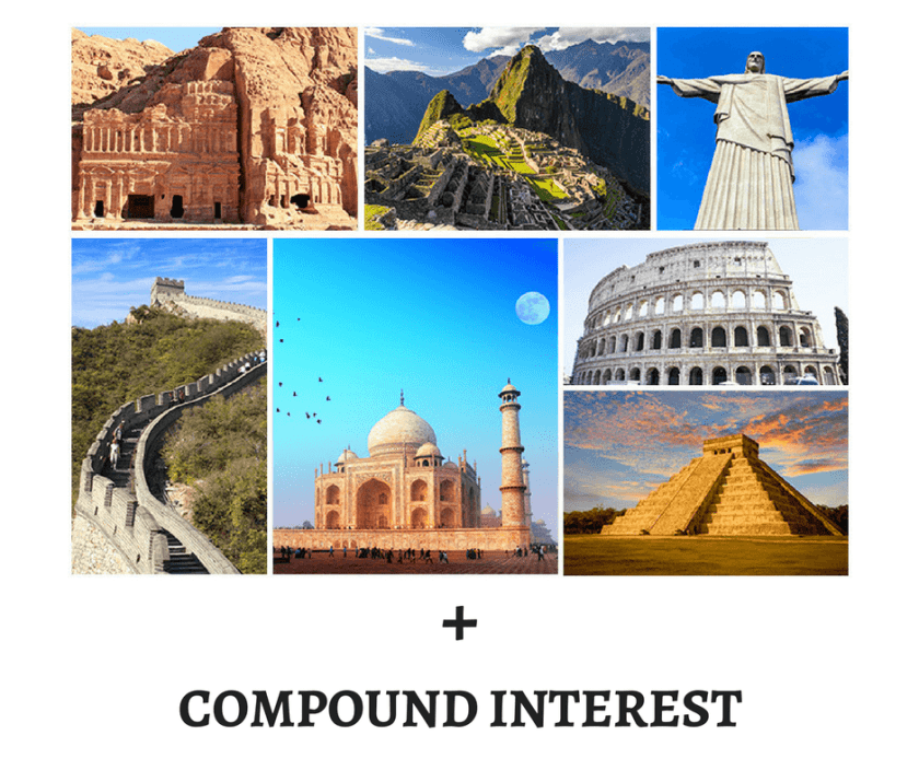 Compound interest is the eighth wonder of the world