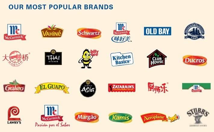 McCormick & Company, MKC, brands