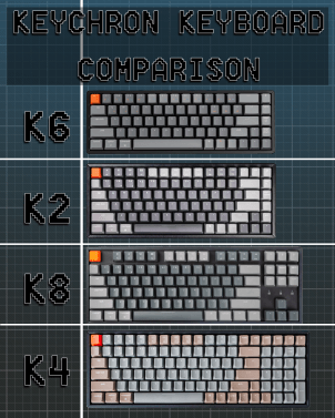 K2 vs rest of the world