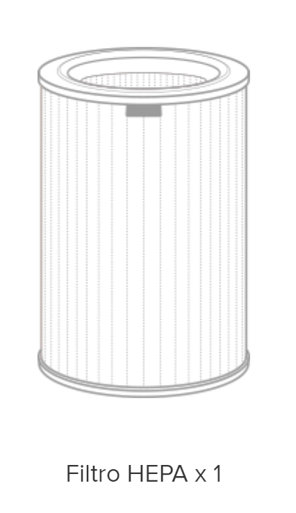 HEPA Filter - Xiaomi Mi Air Purifier 3H