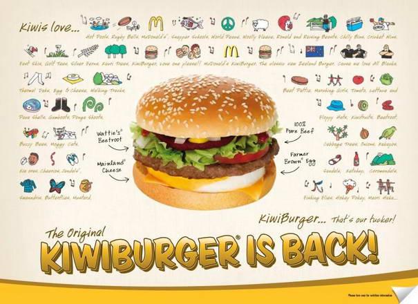 Kiwiburger - New Zealand