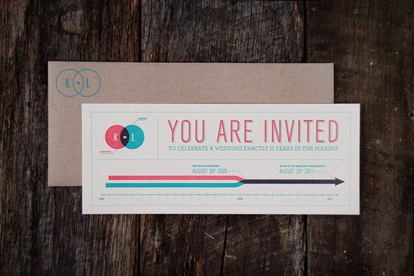 K L Wedding Invitations 2