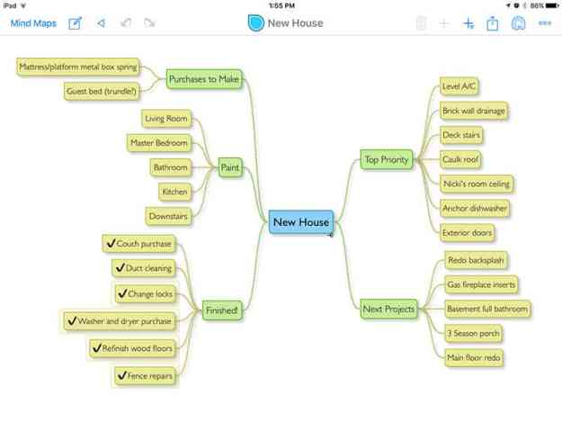 The Most Effective Way to Fix Your House on a Tight Budget | Create a Mind Map