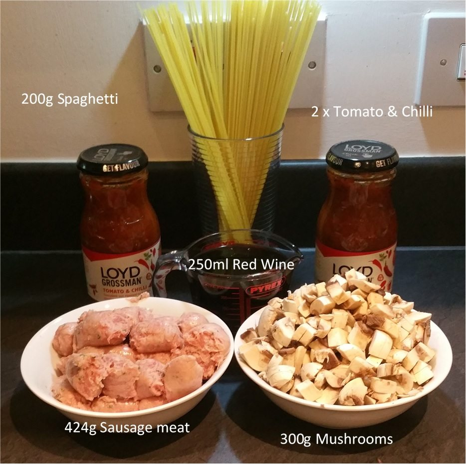 image displaying all the ingredients listed with labels on them