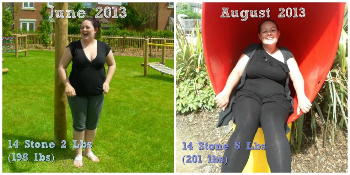 June/august 2013 my weight graphic