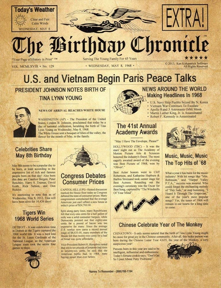 facts from the day you were born - printable newspaper gift
