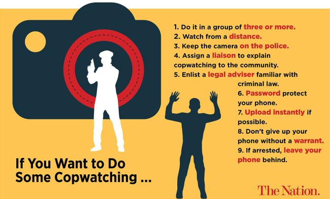 Image result for what is copwatch