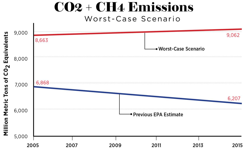 Global Warming S Terrifying New Chemistry