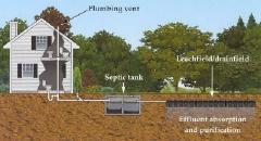 Infiltrator septic tanks and leach field chambers are featured along septic filter assemblies, geotextile fabric, director valves, and leach pit drywell kits
