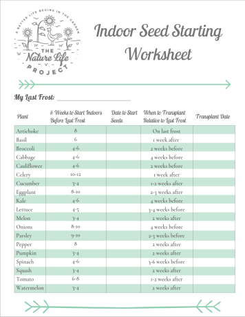 Indoor Seed Starting Worksheet