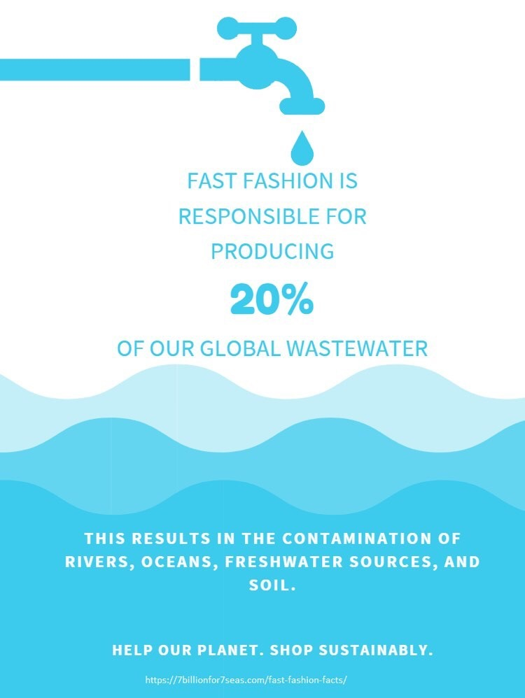 Eco Club Fast Fashion Facts