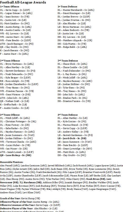 BVC 2014 stats final football all BVC