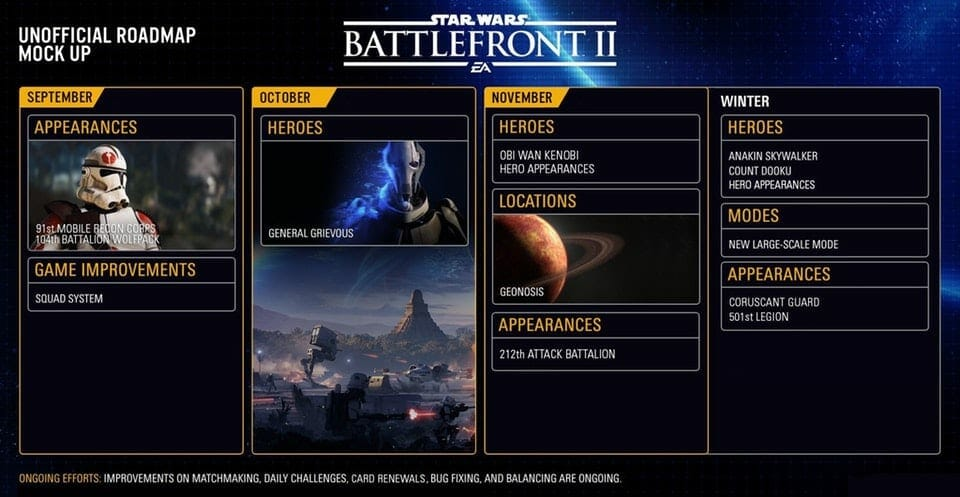 Unofficial Updated Battlefront 2 Roadmap 2018 Leaked