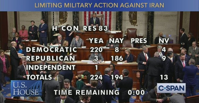Image result for House passes resolution on Trump