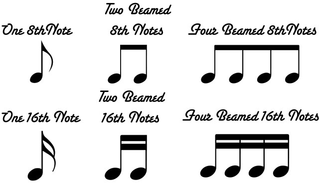 Difference Between 8th notes and 16th notes