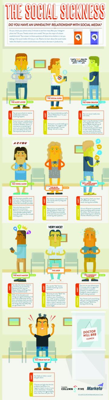 Social Sickness Infographics