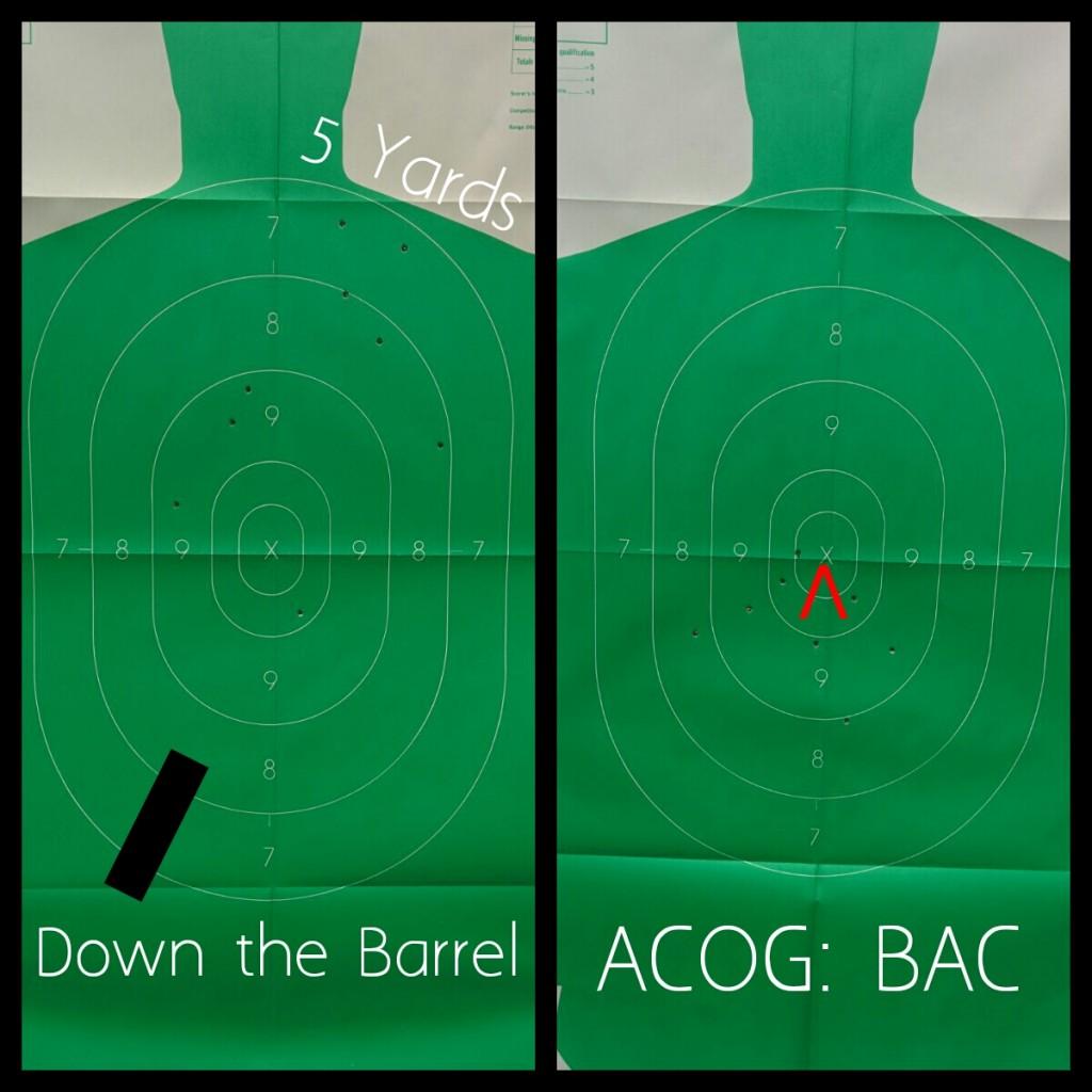 BAC vs No Scope