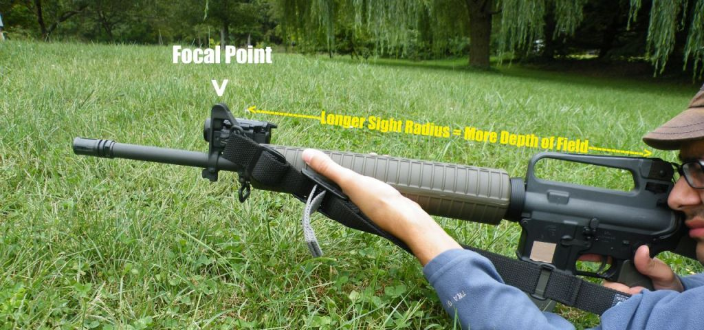 Sight Radius focal point
