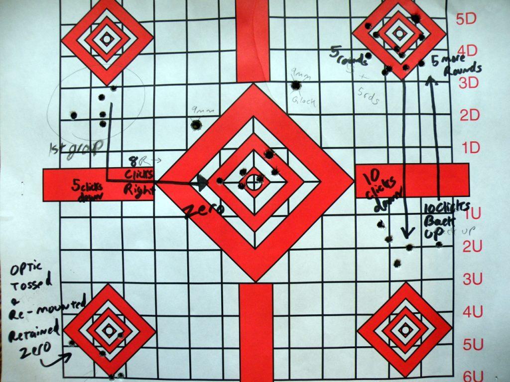 Atibal Target