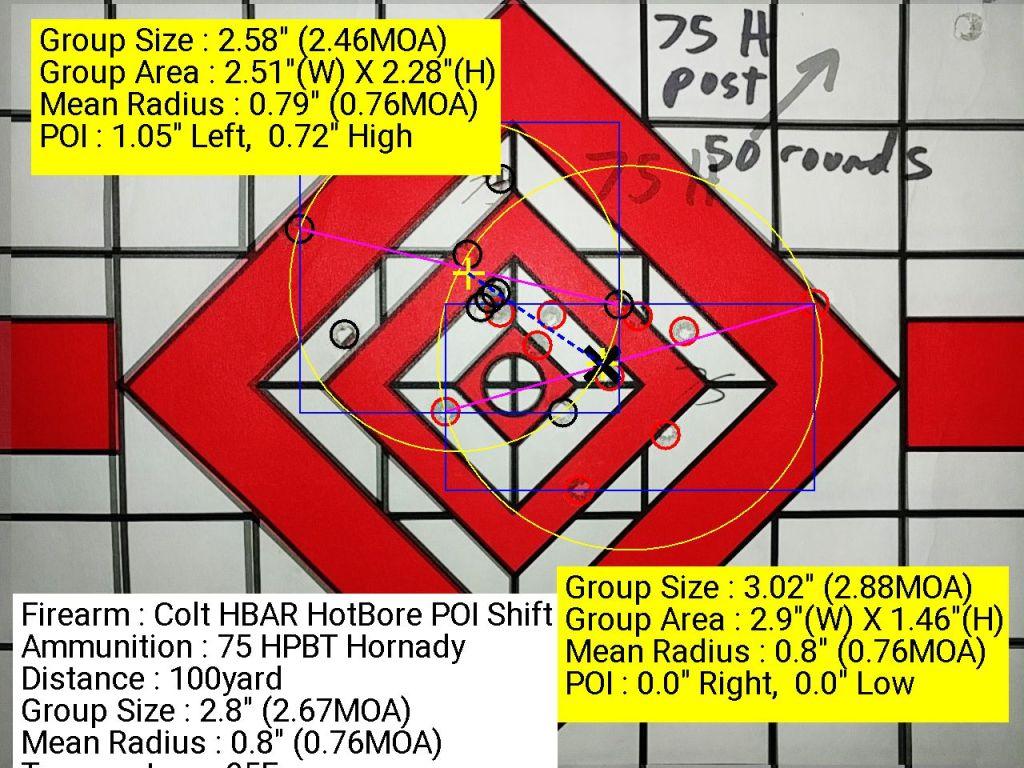 Colt HBAR POI SHIFT