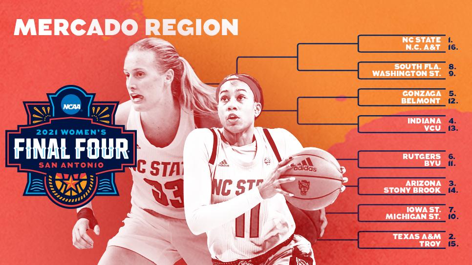 NCAA Tournament preview: Mercado Region bracket