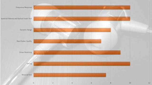 "<img src=""https://i1.wp.com/www.thenextrex.com/wp-content/uploads/2015/07/Presentation1.jpg?resize=640%2C360"" alt=""Bytes Overload In-Ear Earphones Review"">"