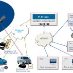 Comprehensive tracking system