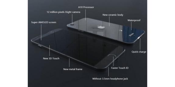iPhone 7 hardware specs