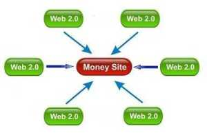 money with web 2.0 - web 2.0 pointing at your money site