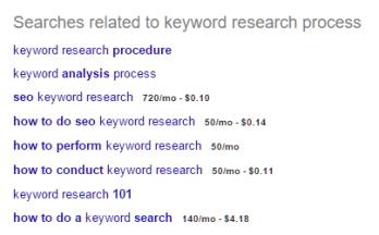 brainstorming keywords using Google search engine
