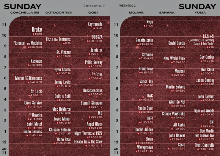 Coachella-2015-Set-Times-Sunday-Weekend-2