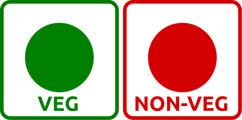 Veg and Non-Veg Symbols in India Vegetarian Non-Vegetarian