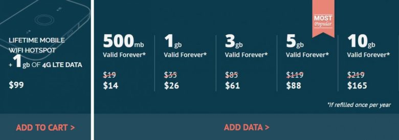 WiFi data top up price chart