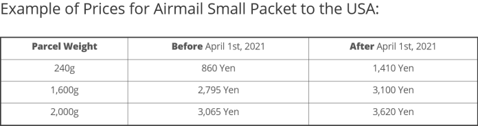 Japan Post Small Packet New Prices