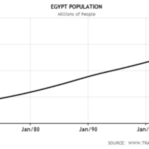 Tech Talk – Of Egyptian Bread and Oil