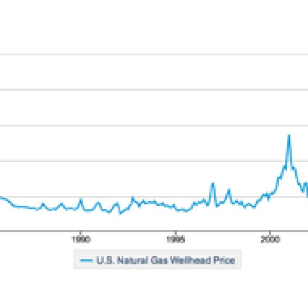 Tech Talk – A Cautionary Tale Evolves over Shale Gas