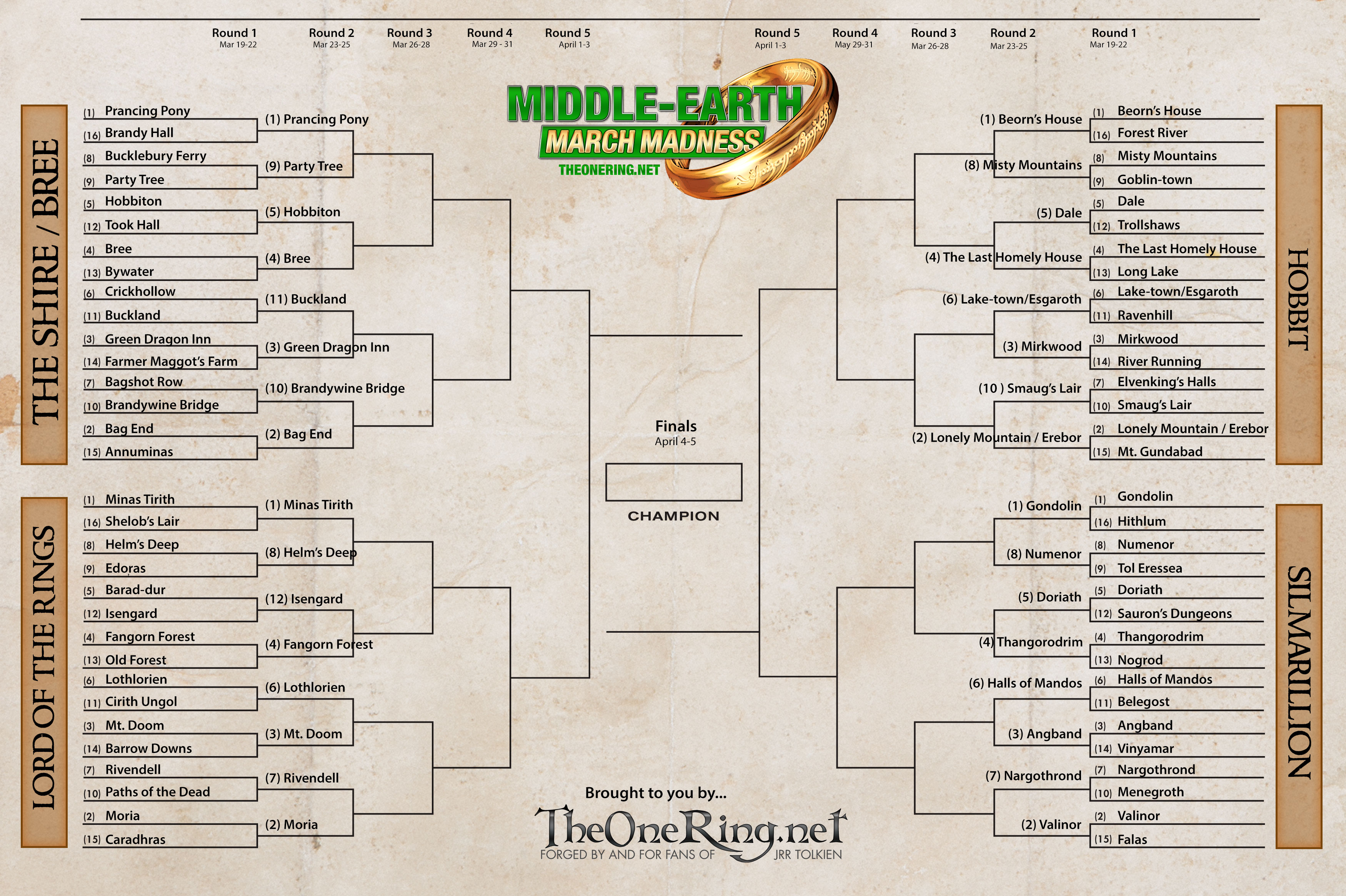 Middle earth Map March Madness Round 2 update! | J.R.R. Tolkien