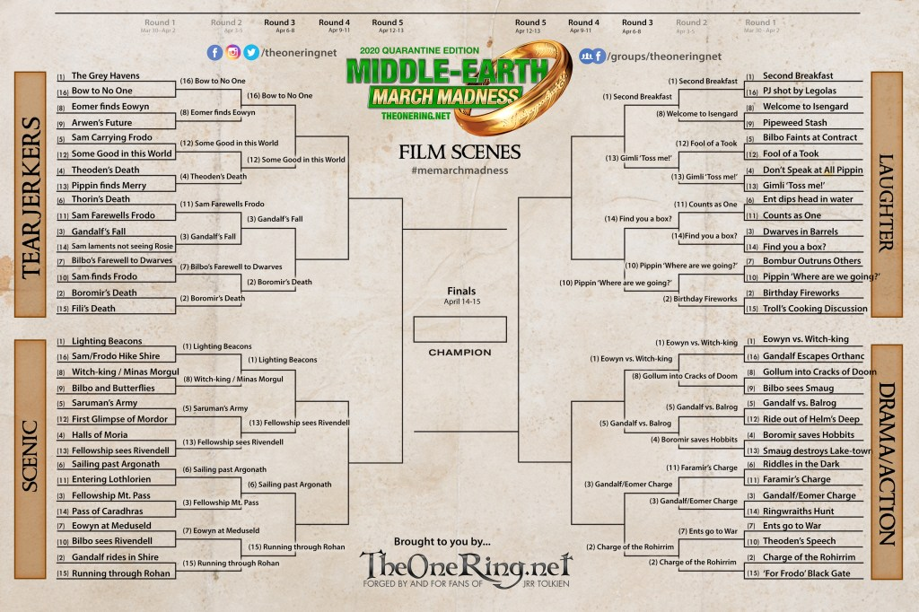 Middle-earth March Madness 2020 - Round 3 - Sweet Sixteen