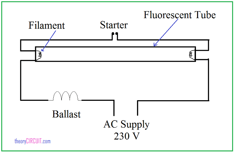 100 watt metal halide ballast wiring diagram multi
