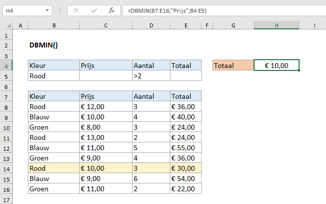 DBMIN functie in Excel uitgelegd
