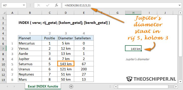 Excel INDEX functie