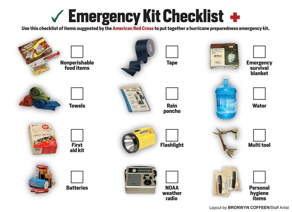 Emergency Survival Kit Checklist