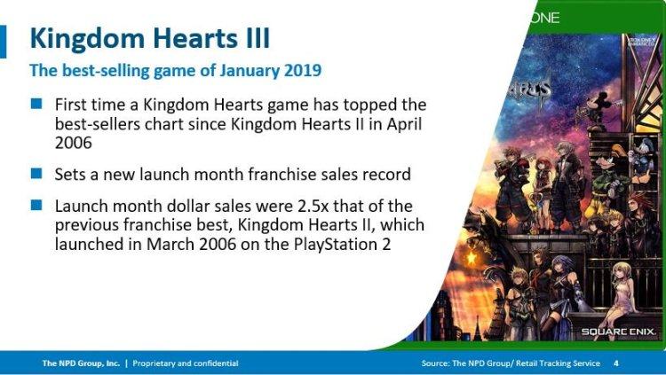 Mat-P-Kingdom Hearts III Best Seller 2019