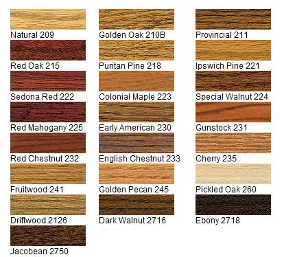 Minwax Wood Finish Gallon Weathered Oak Stain