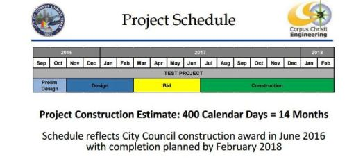 project-schedule