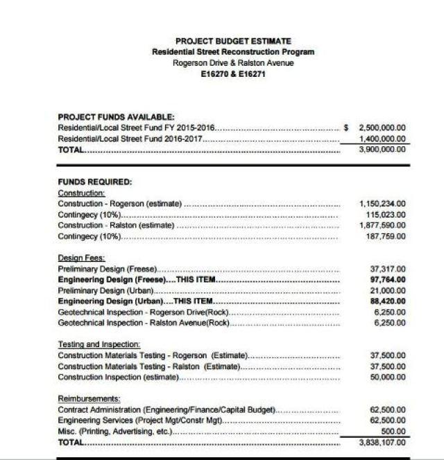 ralston-bid-sheet