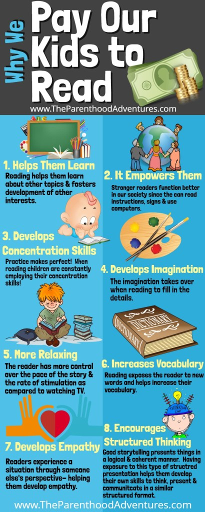 https://www.theparenthoodadventures.com/reading-to-earn-8-benefits-to-encouraging-your-child-to-read-at-an-early-age/