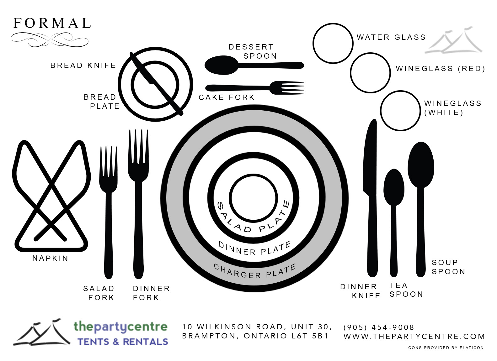 Your Table Settings Confusions End Here